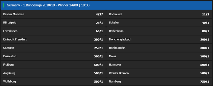 Bundesliga Outright Winner Odds