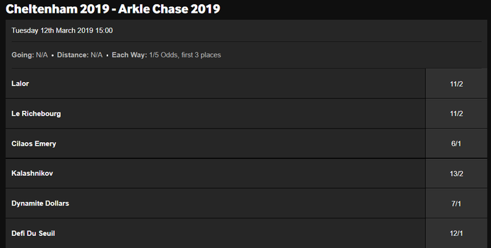 Arkle Betting Odds on the 30th January 2019