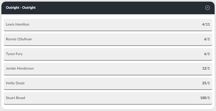 BetVictor SPOTY 2020 Betting