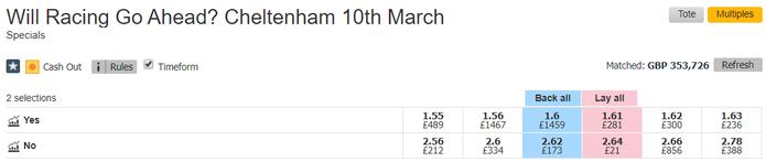 Betfair Cheltenham Abandonment Betting Screenshot