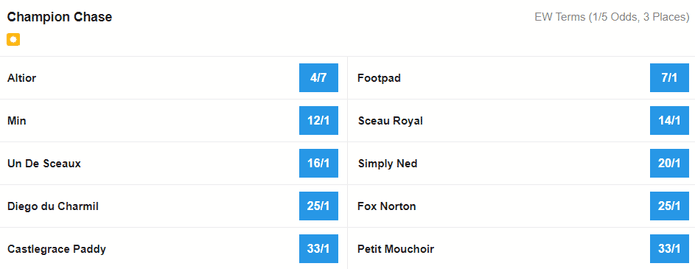 Champion Chase Betting Odds on the 30th January 2019