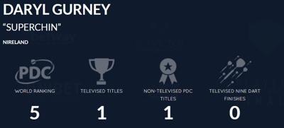 Daryl Gurney Record