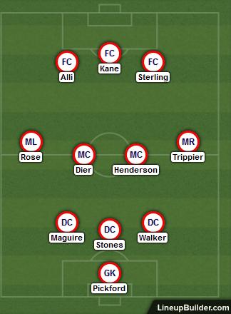 England Team Lineup