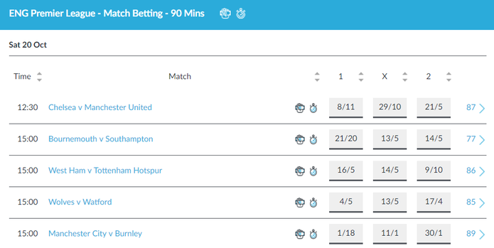 Premier League 90 Minute Match Betting