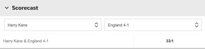Harry Kane England Scorecast