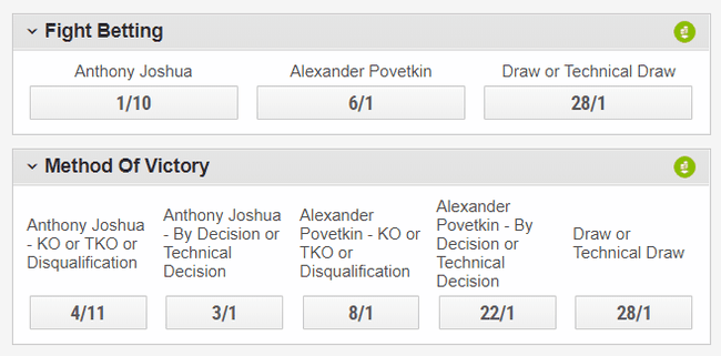 Anthony Joshua v Alexander Povetkin Betting Odds