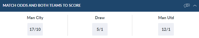 Manchester United v Manchester City Match Odds and BTTS Betting