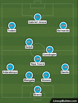 Manchester City Second Choice Lineup