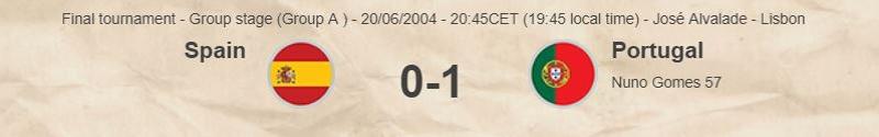 Portugal v Spain 2004