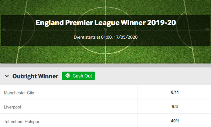 Premier League 2020 Outright Betting