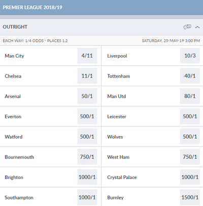 Premier League Ante Post Betting 2018/2019