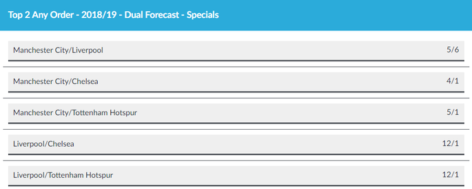 Premier League Forecast Betting