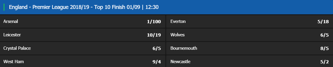 Premier League Top Half Finish Betting