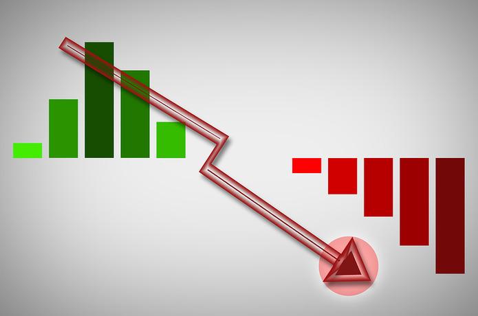 Profit to Loss Chart