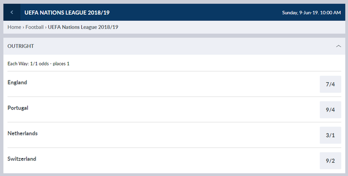 UEFA Nations League Outright Betting Odds November 2018