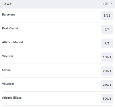 La Liga Outright Winner Odds