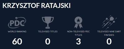 Krysztof Ratajski Record