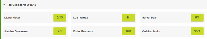 La Liga Top Goalscorer Betting Odds