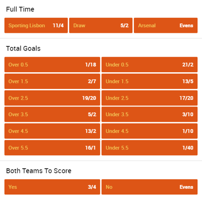 Sporting Lisbon v Arsenal Betting Odds